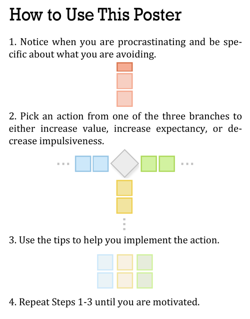 How to Get Motivated  A Guide for Defeating Procrastination EJcAE5zF